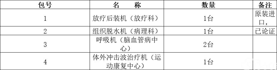 甘肃省人民医院放疗后装机等医疗器械政府采购项目-公开招标公告