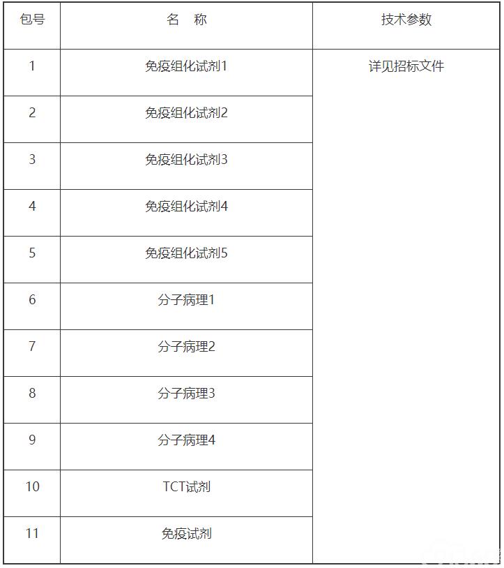 中南大学湘雅医院病理科及核医学科配套试剂采购项目公开招标公告