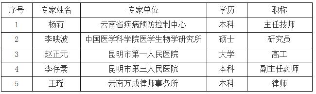 """云南省传染病专科医院拟申请政府采购""""云南省传染病专科医院设备采购项目""""进口产品的公示"""