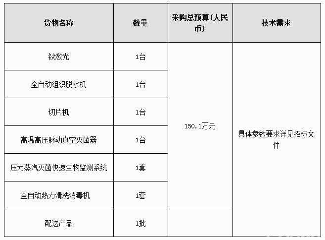 江西省金溪县中医院采购钬激光、脉动真空灭菌器、全自动组织脱水机等医疗设备项目(招标编号:JXZH-GK-2019-009)的招标公告