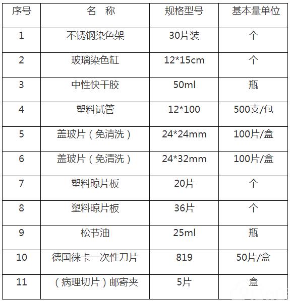 甘肃省中医院不锈钢染色架、玻璃染色缸等耗材竞争性谈判采购公告