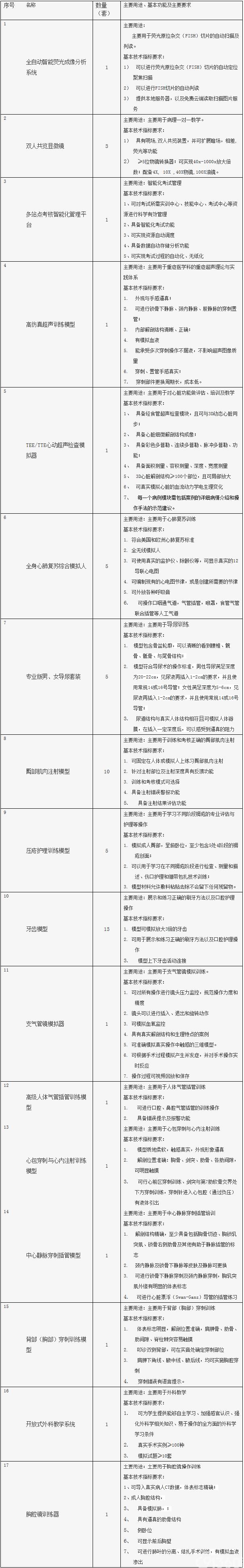 首都医科大学附属北京胸科医院预购设备公告(二)