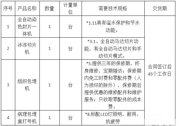 云南省第一人民医院病理科全自动染色封片一体机等设备采购