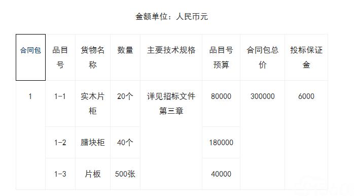 福建省妇幼保健院病理科片柜等货物采购项目公开招标公告
