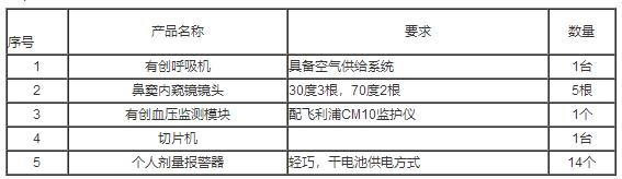 绵阳市第三人民医院关于有创呼吸机等一批设备市场调研、询价的公告