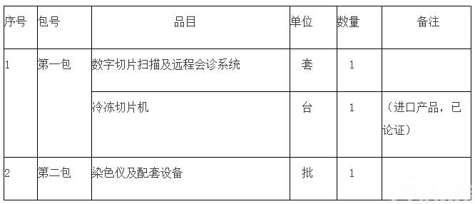 永靖县人民医院医疗设备采购项目公开招标公告