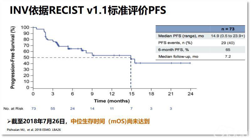 秦叔逵教授谈HCC治疗:免疫疗法势头强劲,联合血管靶向未来可期
