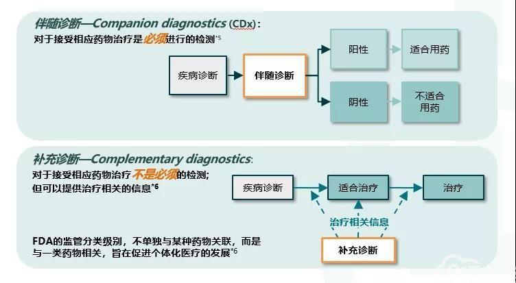 韩安家教授:知否知否,PD-L1检测知多少